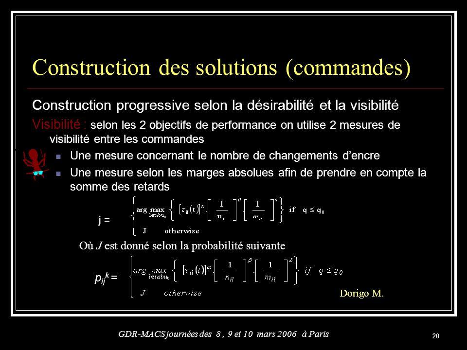 Construction des solutions (commandes)