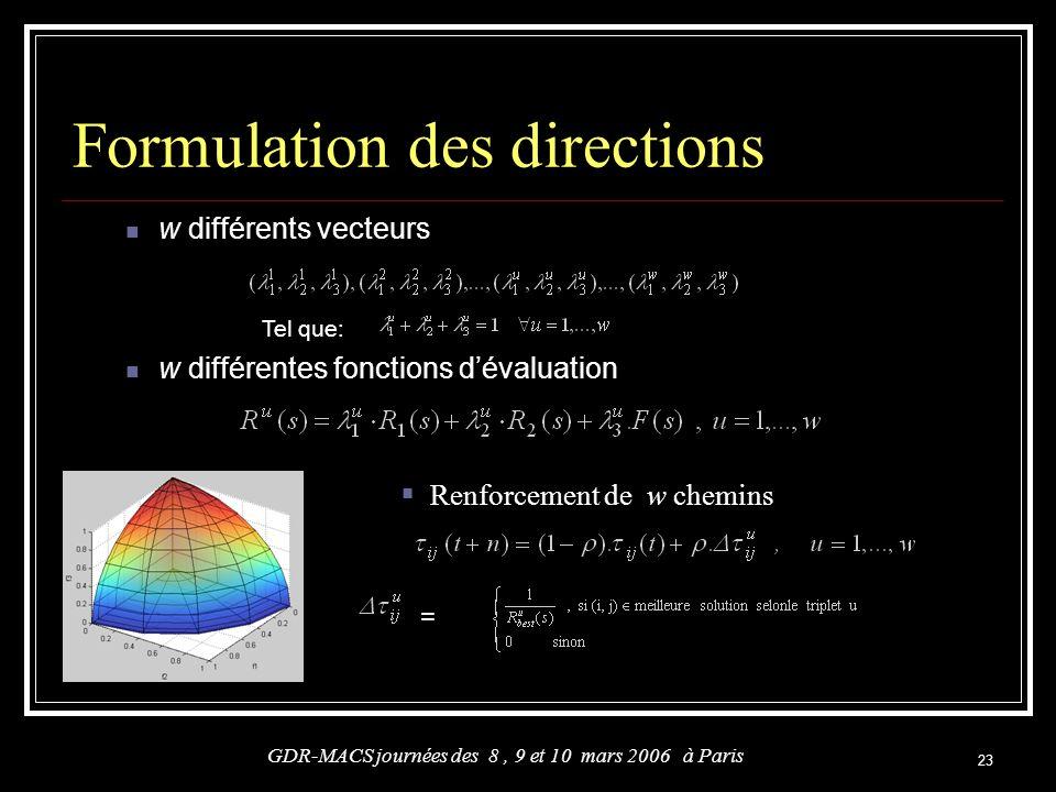 Formulation des directions