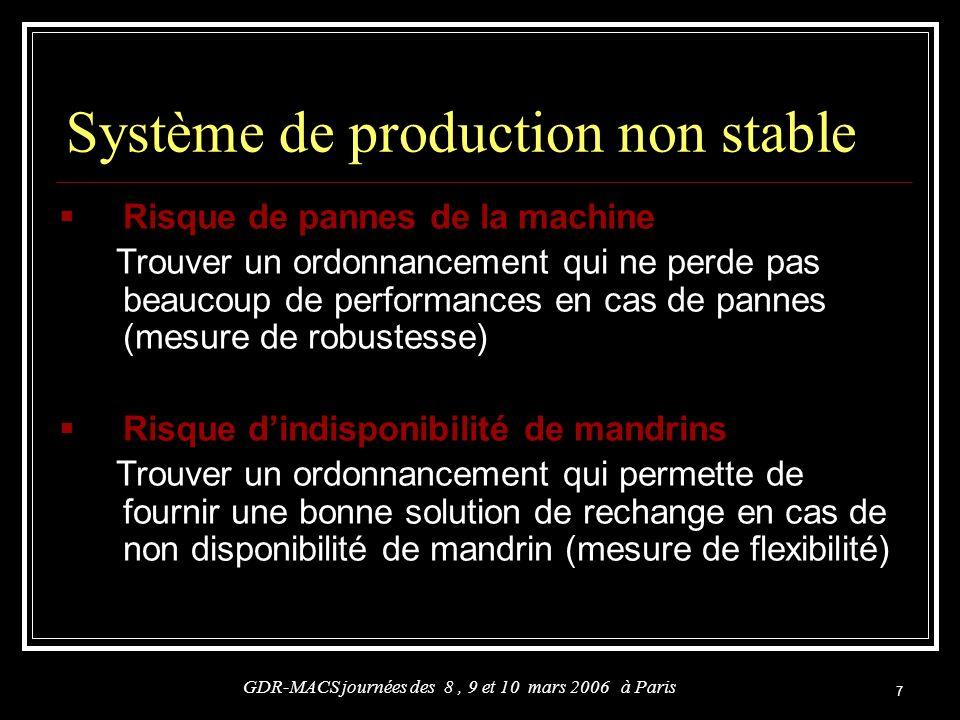 Système de production non stable