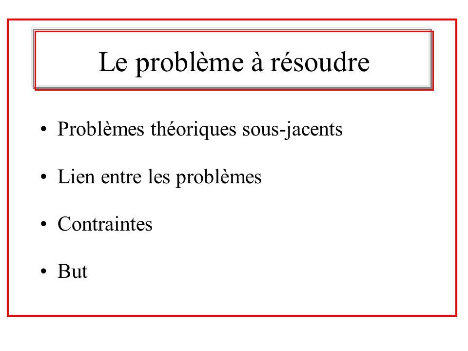 Le problème à résoudre Problèmes théoriques sous-jacents