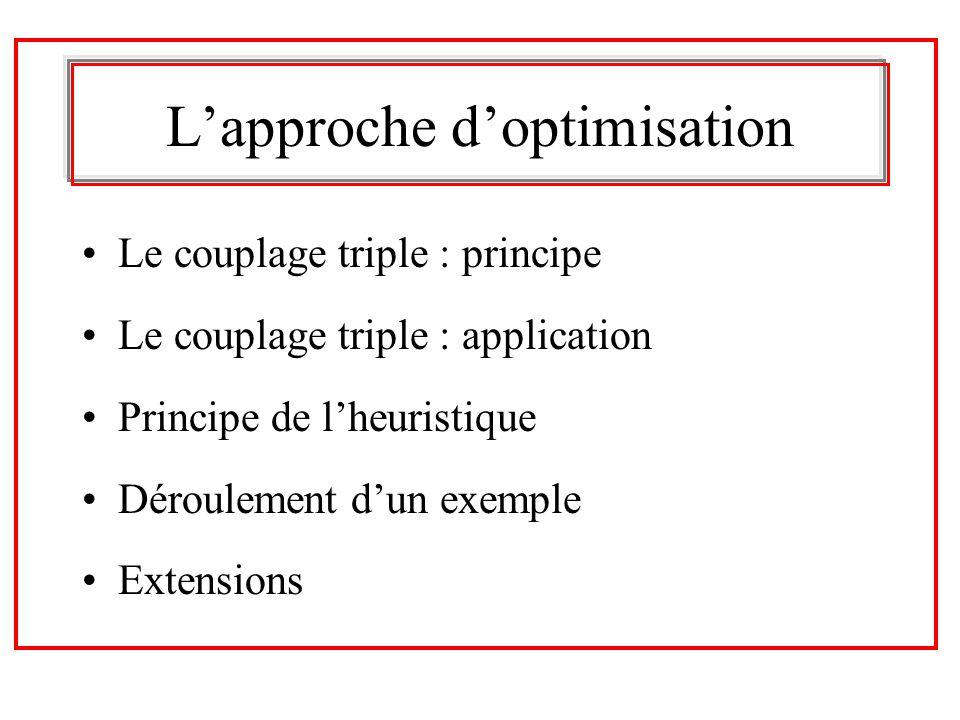L'approche d'optimisation