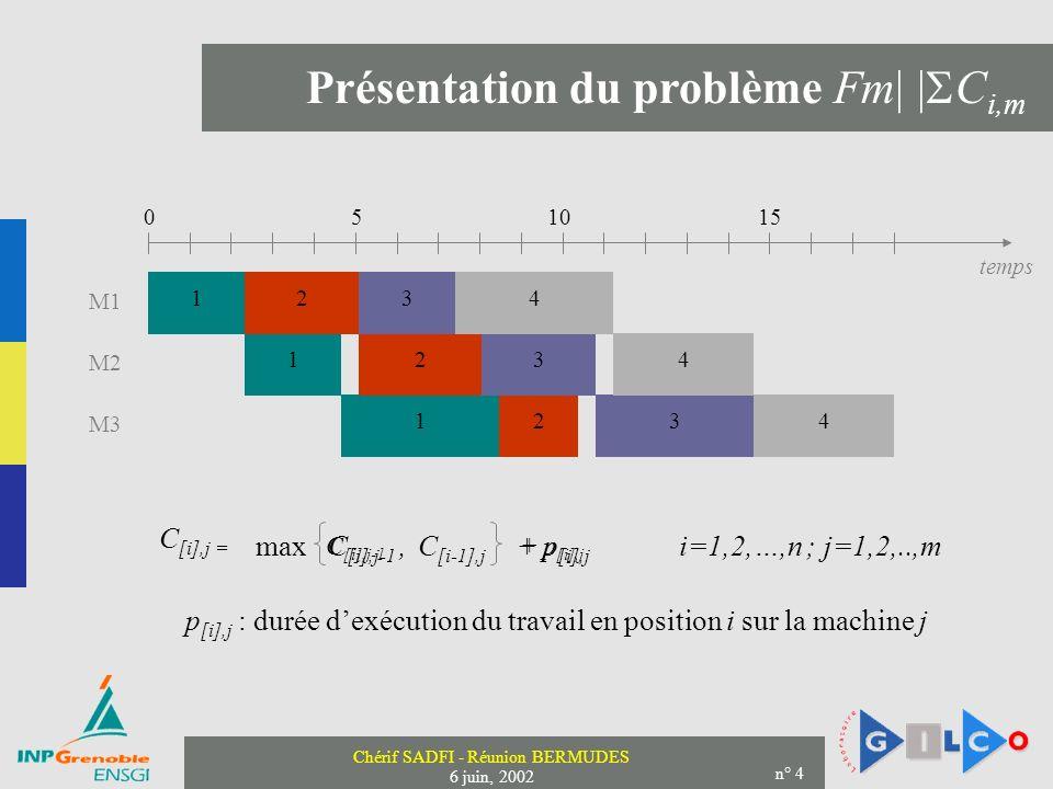 Présentation du problème Fm| |Ci,m