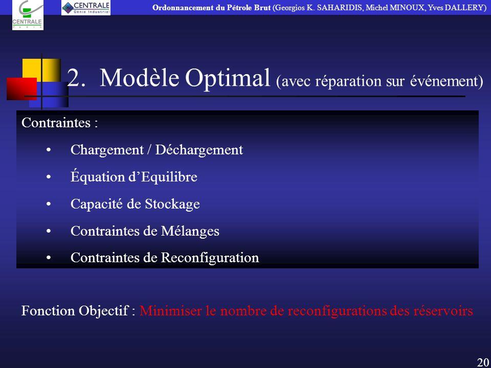 2. Modèle Optimal (avec réparation sur événement)