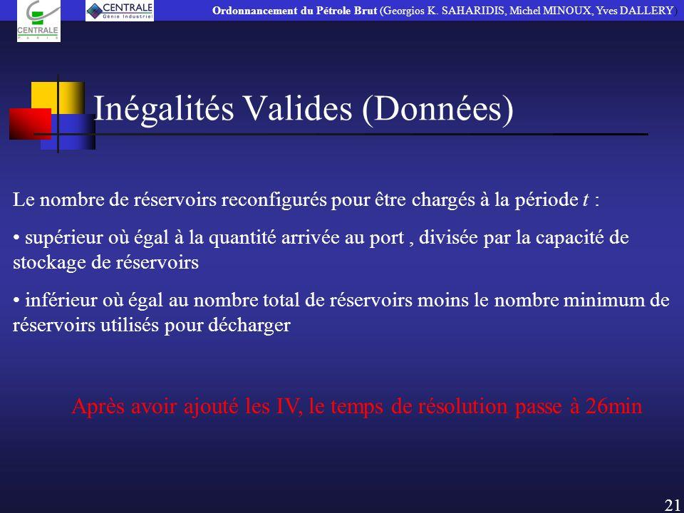 Inégalités Valides (Données)