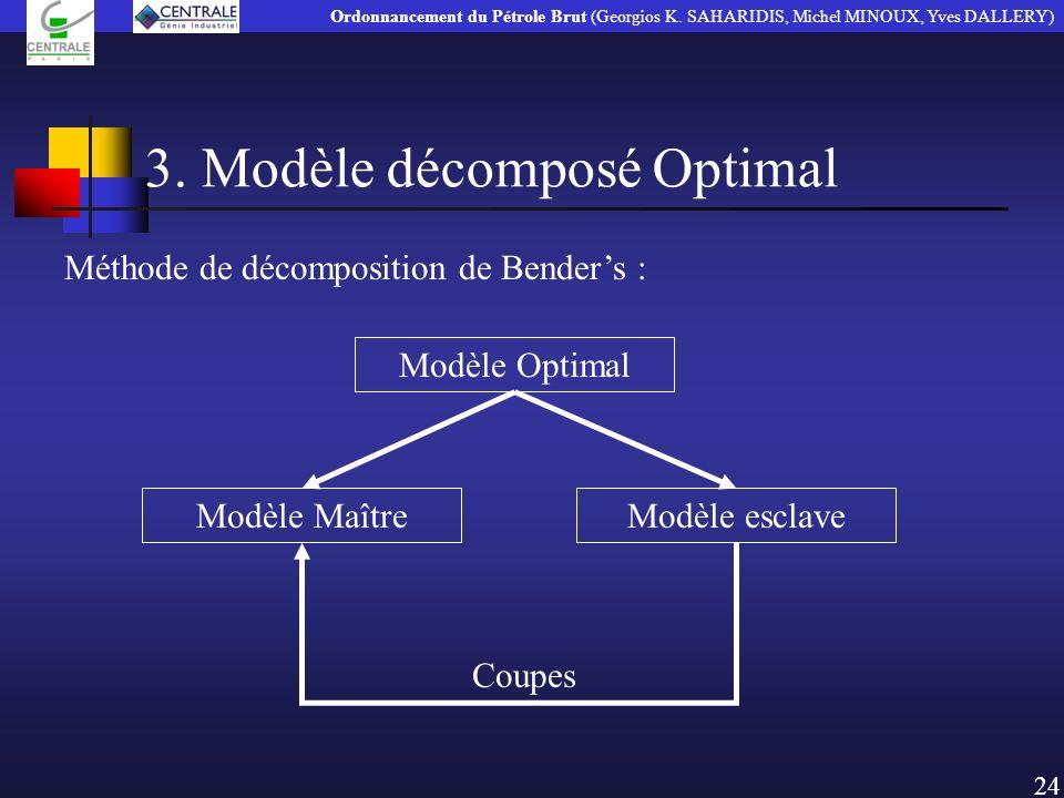 3. Modèle décomposé Optimal