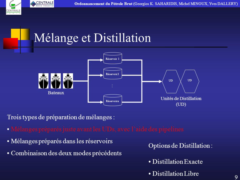 Mélange et Distillation