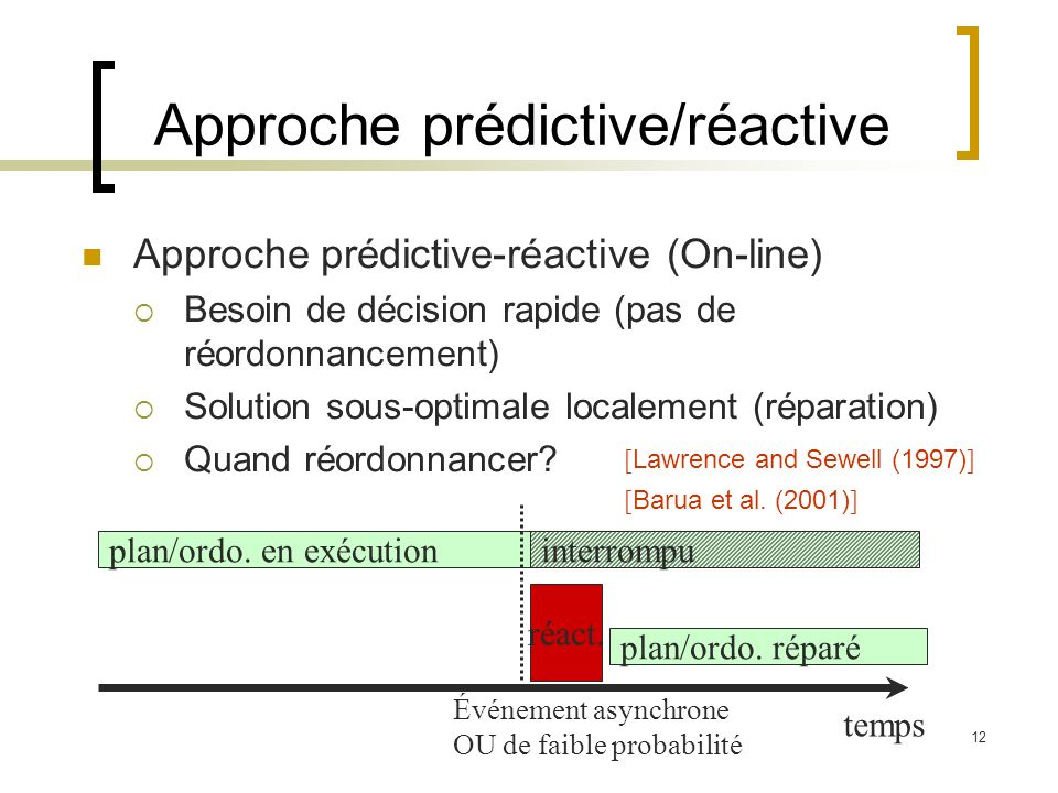 Approche prédictive/réactive