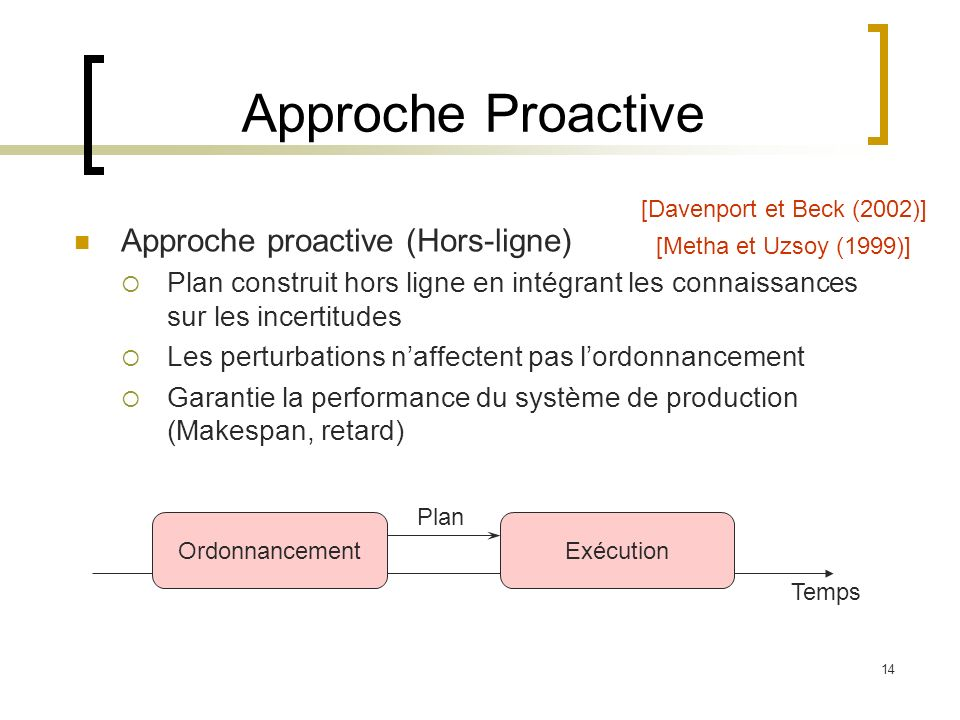Approche Proactive Approche proactive (Hors-ligne)