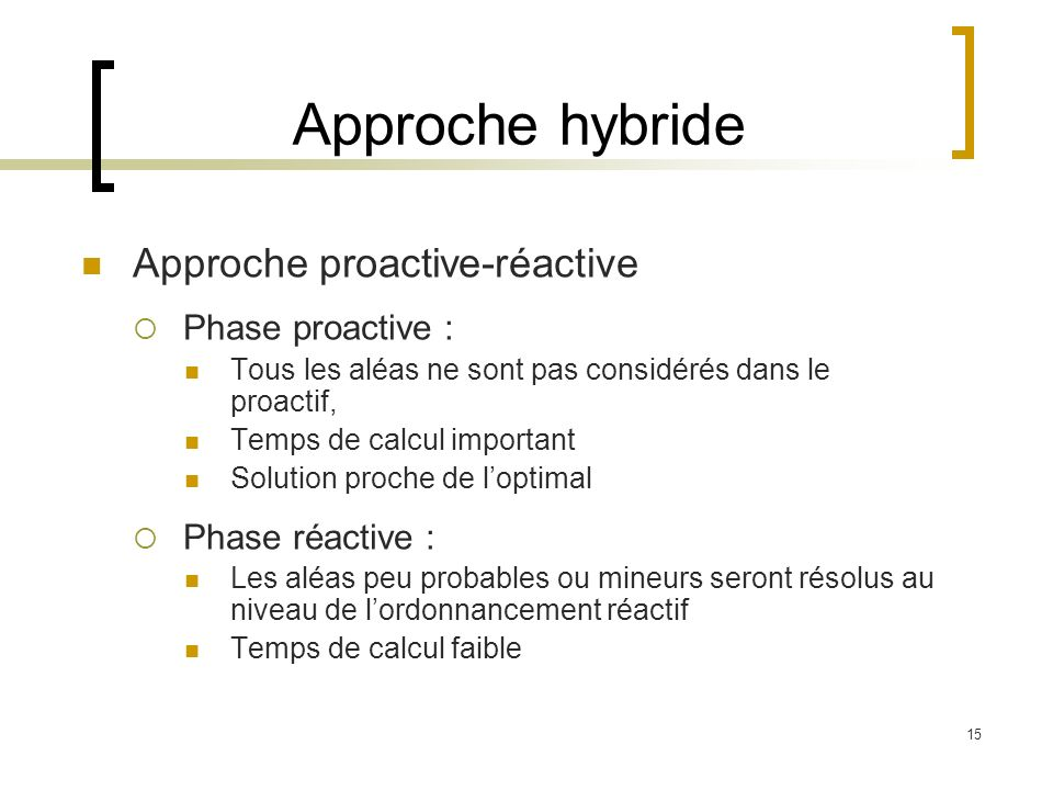 Approche hybride Approche proactive-réactive Phase proactive :
