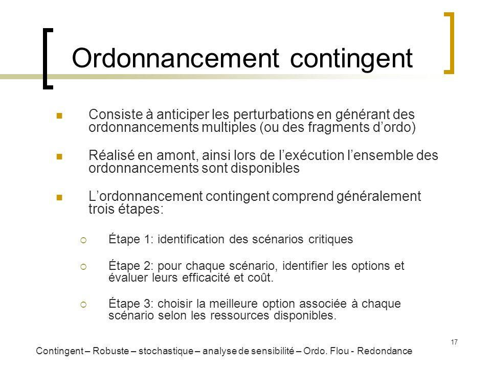 Ordonnancement contingent