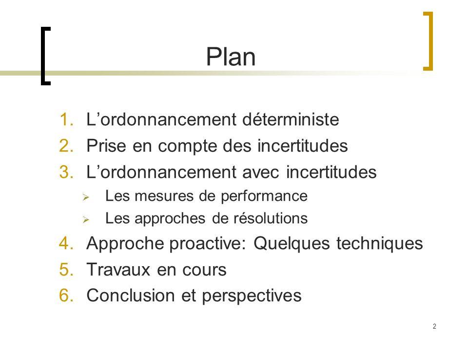 Plan L'ordonnancement déterministe Prise en compte des incertitudes