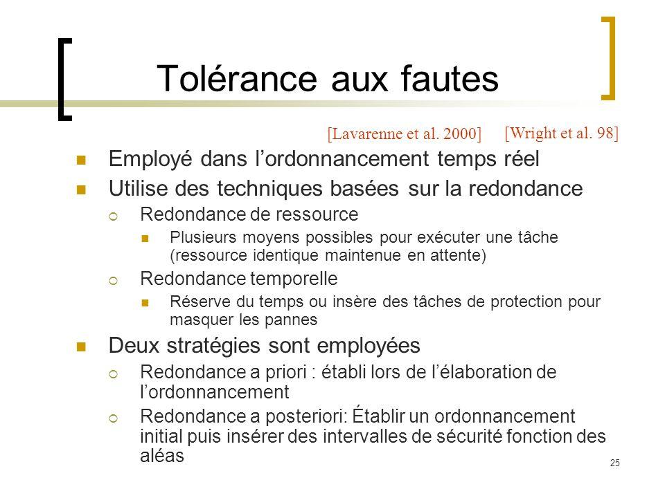 Tolérance aux fautes Employé dans l'ordonnancement temps réel