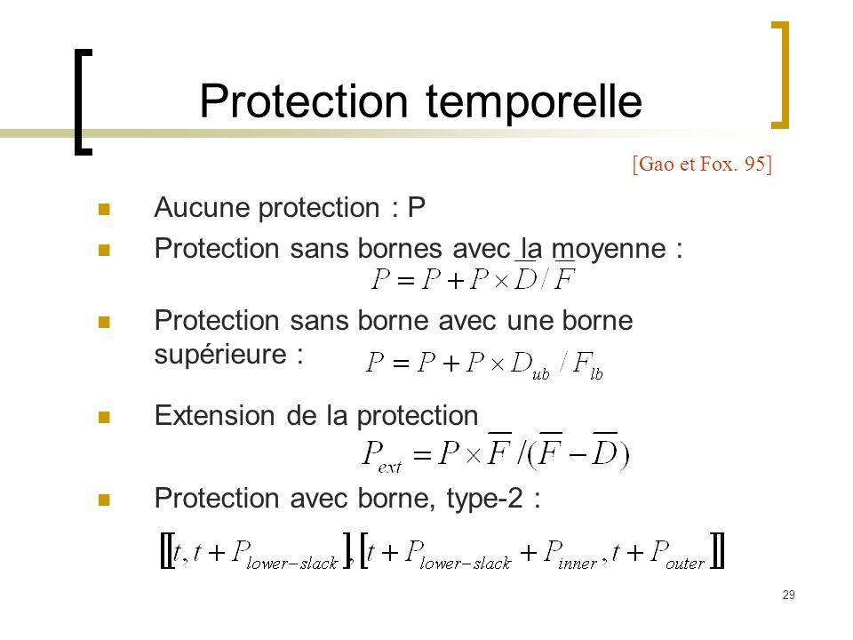 Protection temporelle