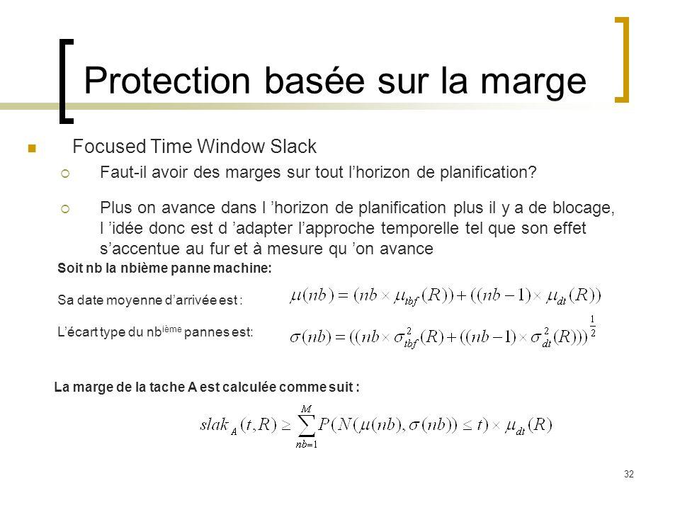 Protection basée sur la marge