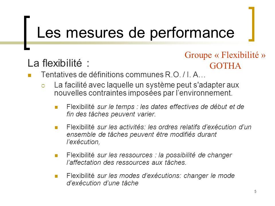 Les mesures de performance
