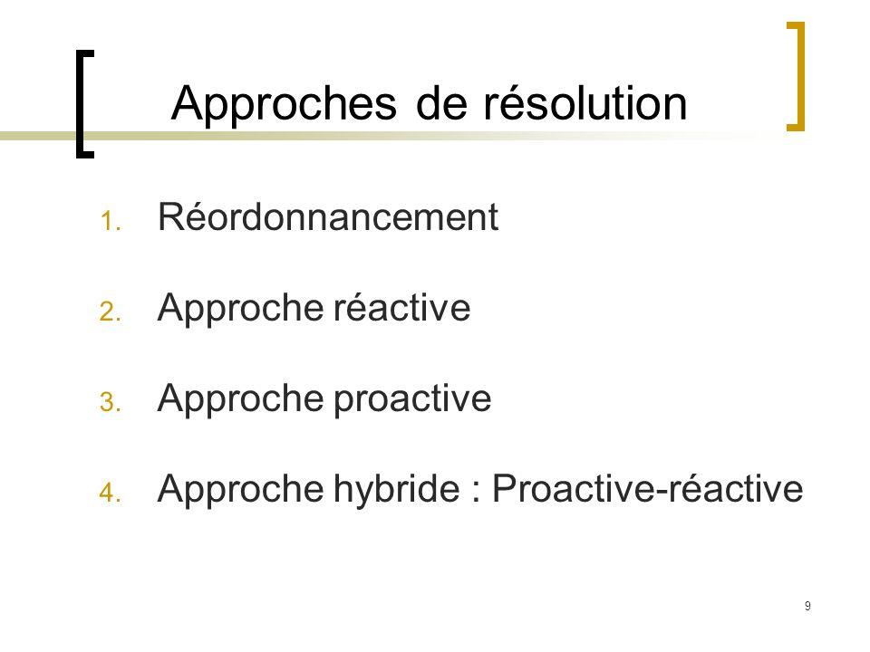Approches de résolution