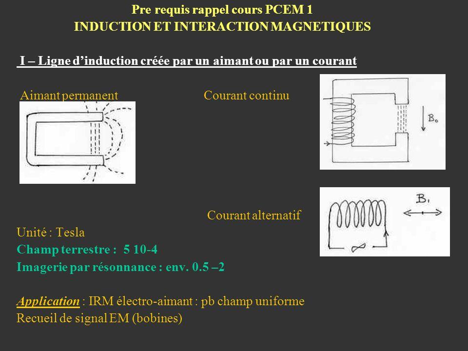 Pre requis rappel cours PCEM 1 INDUCTION ET INTERACTION MAGNETIQUES