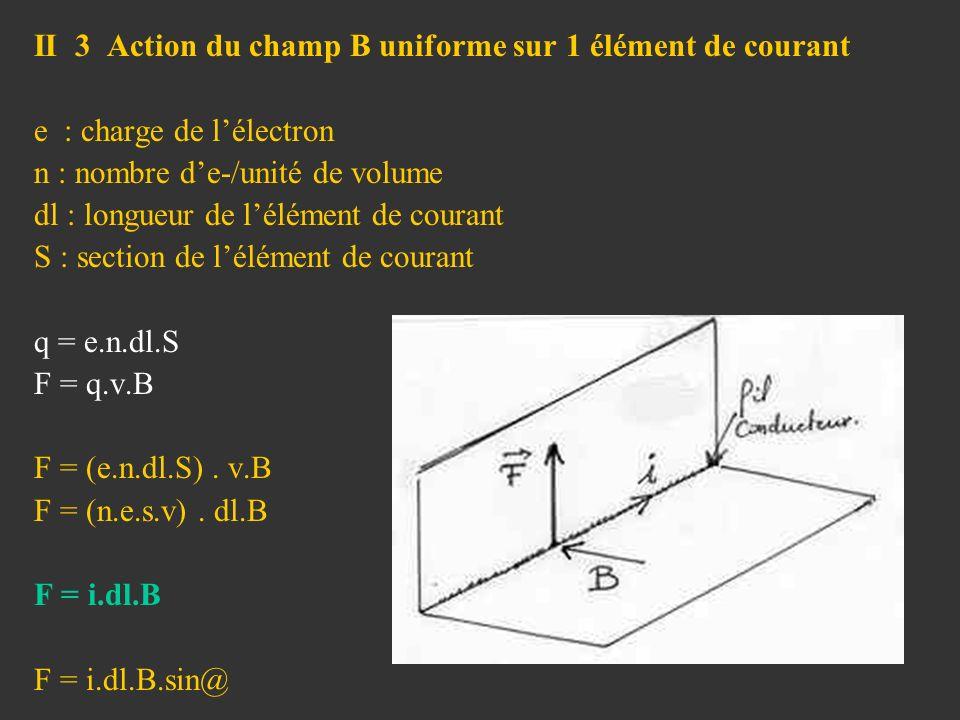 II 3 Action du champ B uniforme sur 1 élément de courant