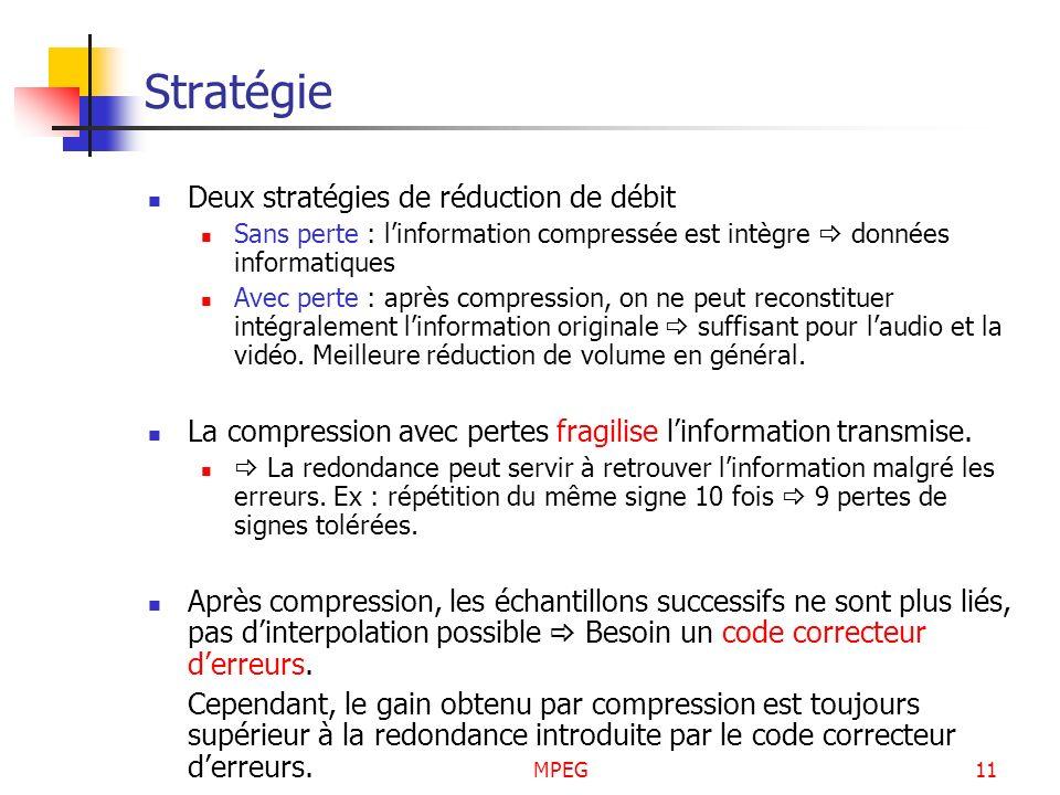 Stratégie Deux stratégies de réduction de débit