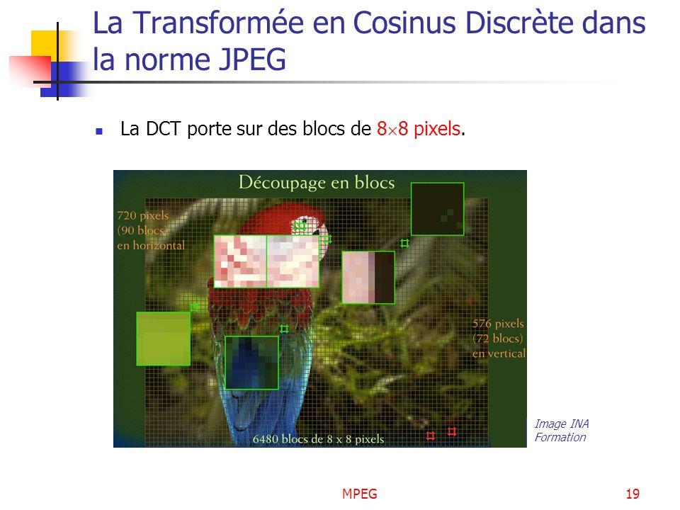 La Transformée en Cosinus Discrète dans la norme JPEG