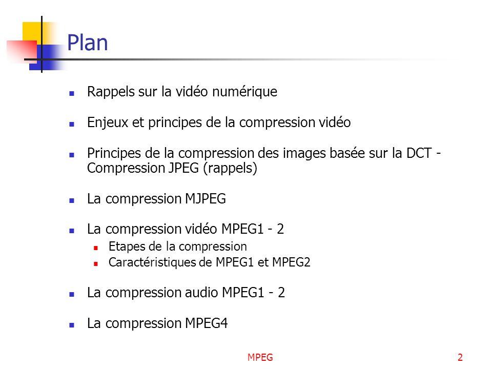 Plan Rappels sur la vidéo numérique