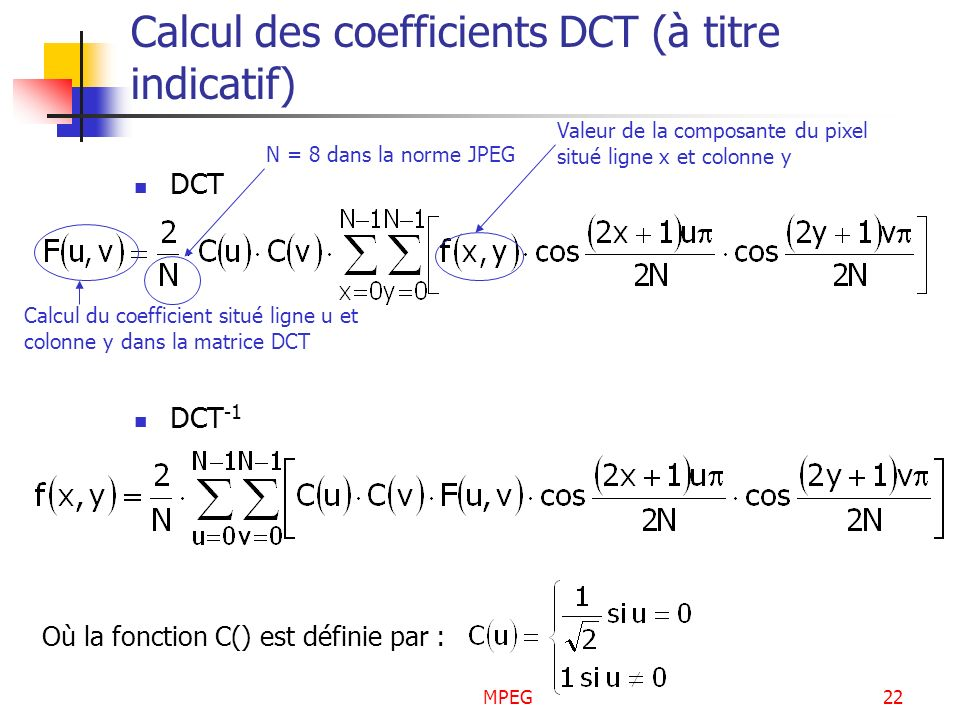 Calcul des coefficients DCT (à titre indicatif)