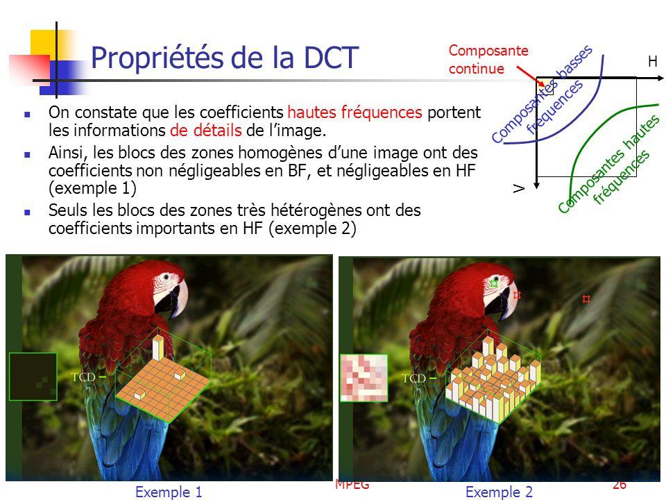 Propriétés de la DCT H. V. Composante continue. Composantes basses fréquences. Composantes hautes fréquences.