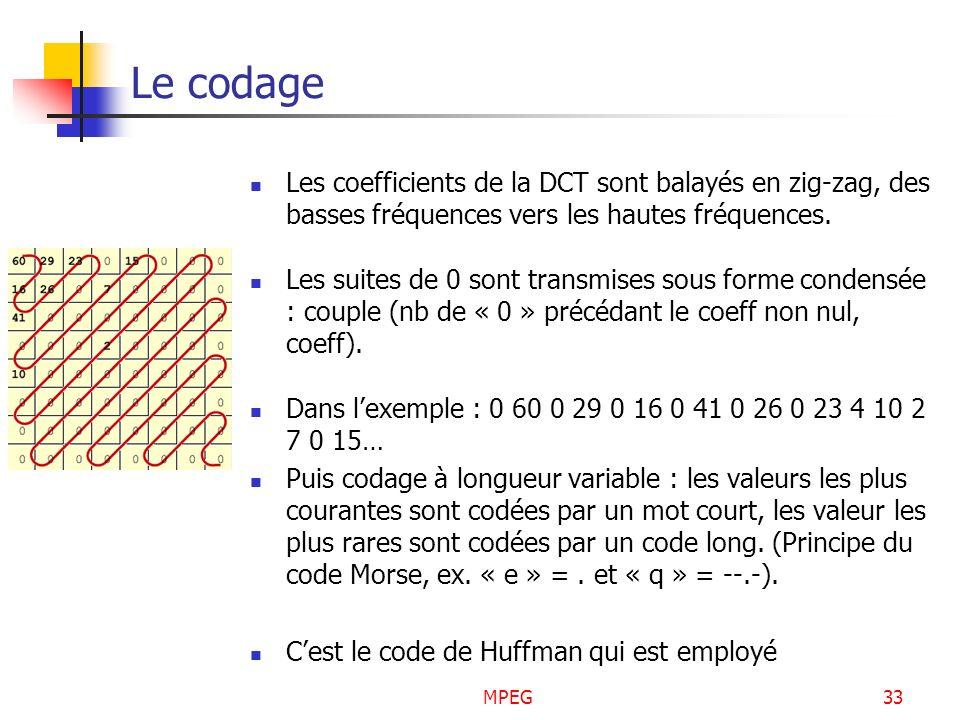 Le codage Les coefficients de la DCT sont balayés en zig-zag, des basses fréquences vers les hautes fréquences.