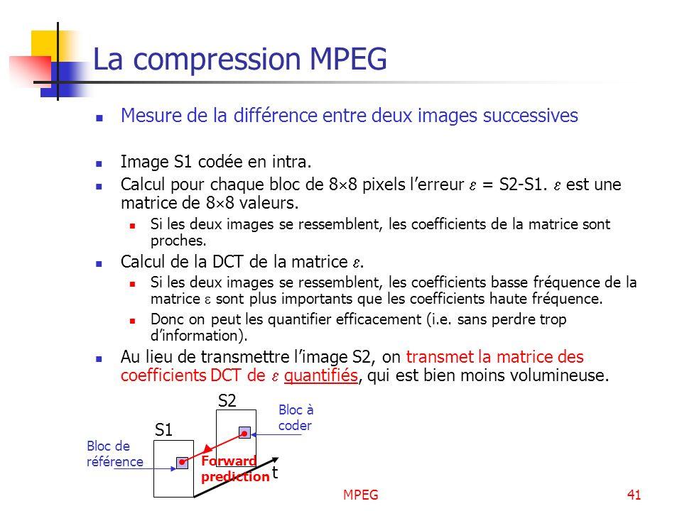 La compression MPEGMesure de la différence entre deux images successives. Image S1 codée en intra.