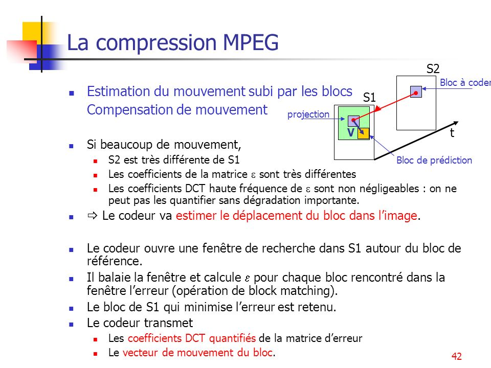 La compression MPEG Estimation du mouvement subi par les blocs