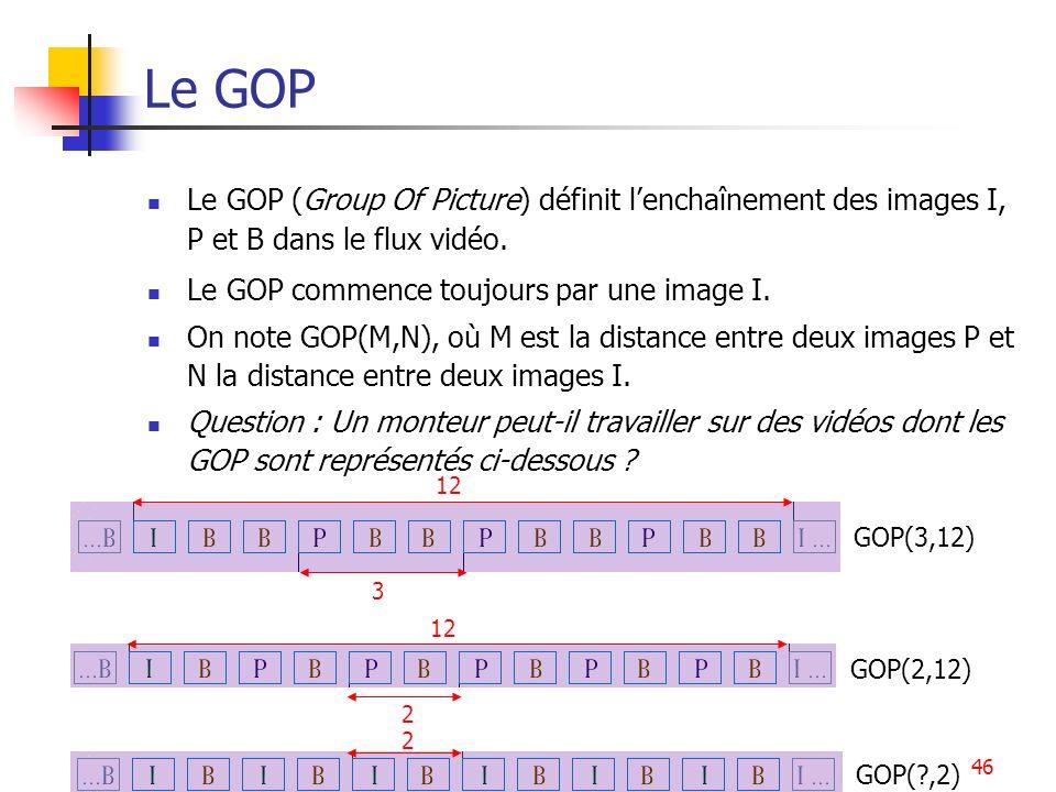 Le GOP Le GOP (Group Of Picture) définit l'enchaînement des images I, P et B dans le flux vidéo. Le GOP commence toujours par une image I.
