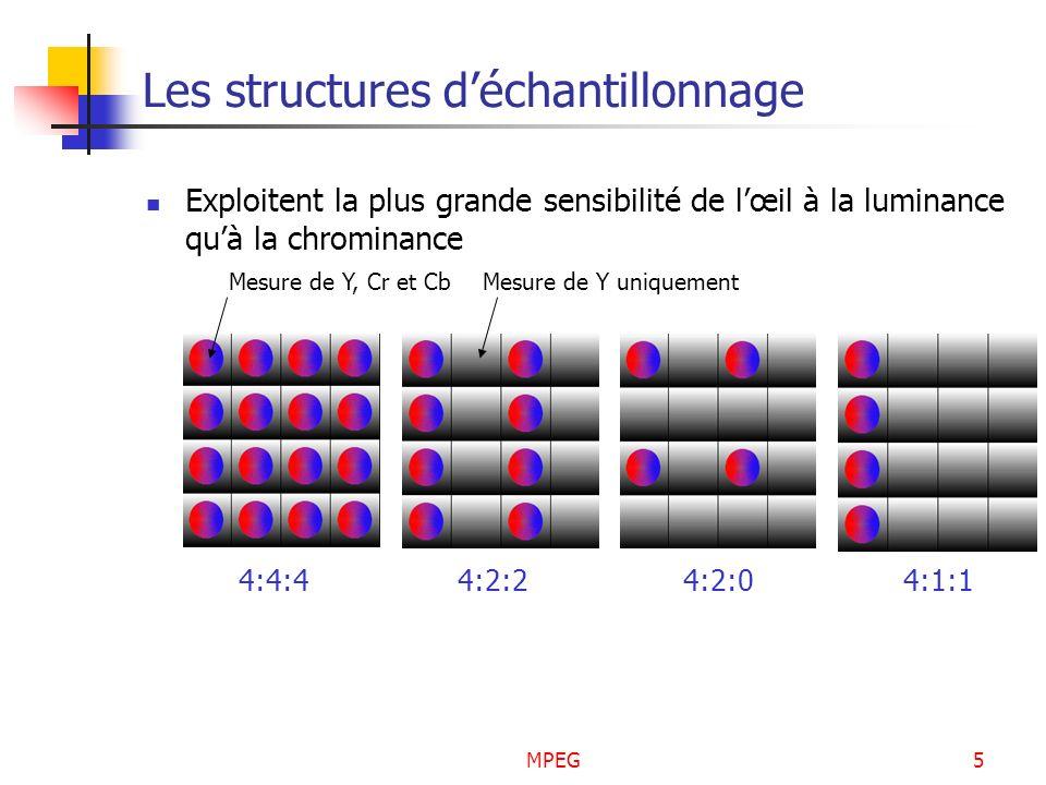 Les structures d'échantillonnage