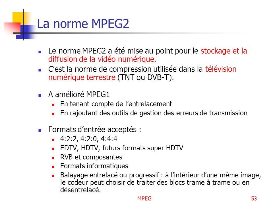 La norme MPEG2 Le norme MPEG2 a été mise au point pour le stockage et la diffusion de la vidéo numérique.