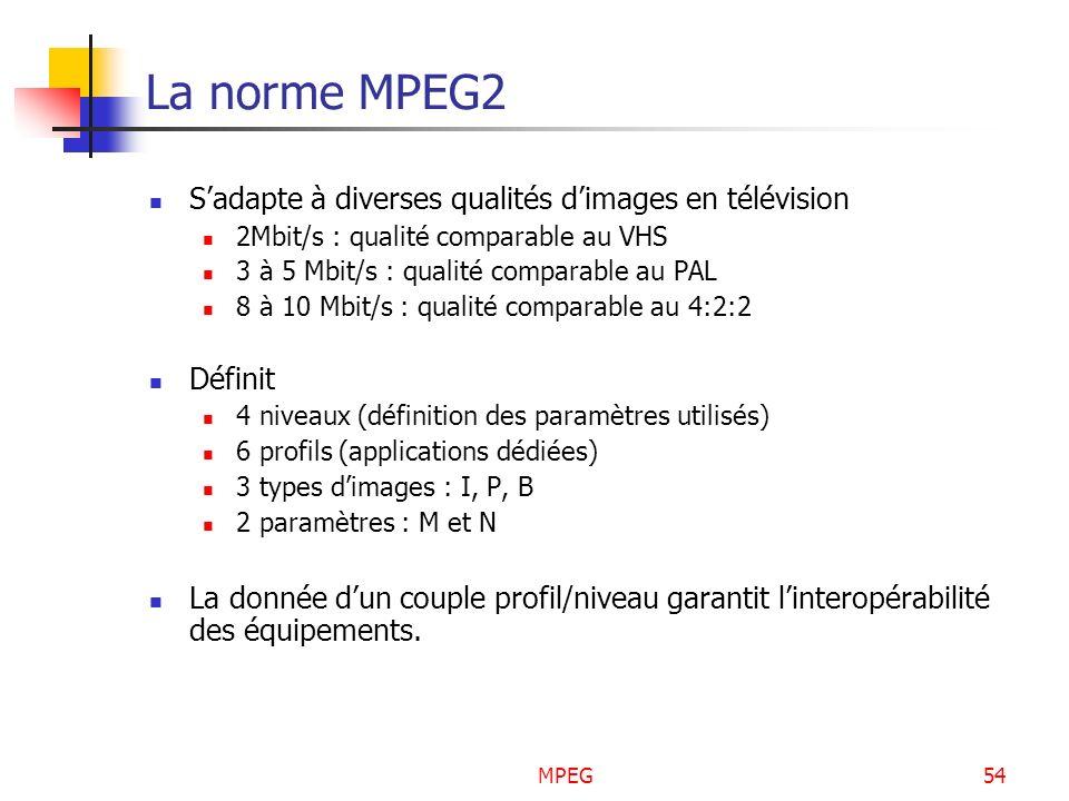 La norme MPEG2 S'adapte à diverses qualités d'images en télévision