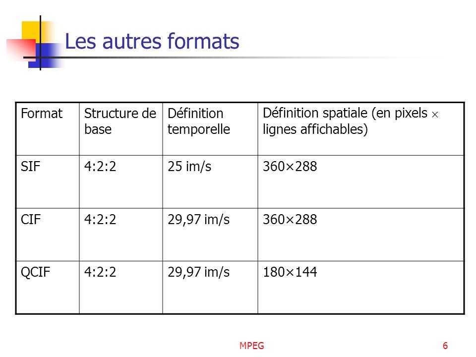 Les autres formats Format Structure de base Définition temporelle