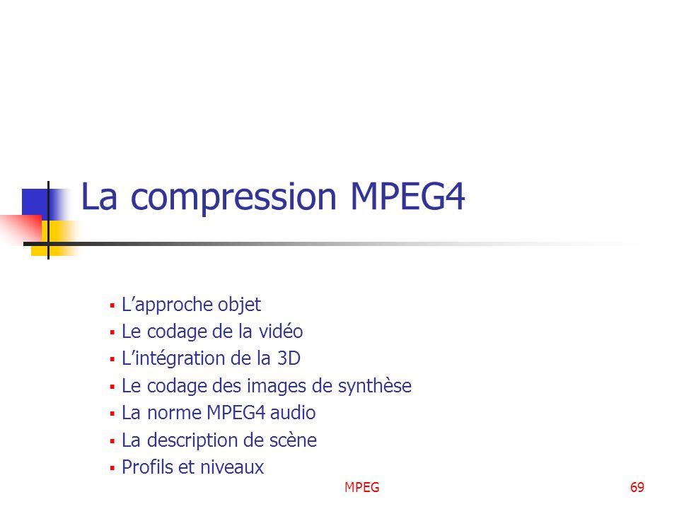 La compression MPEG4 L'approche objet Le codage de la vidéo