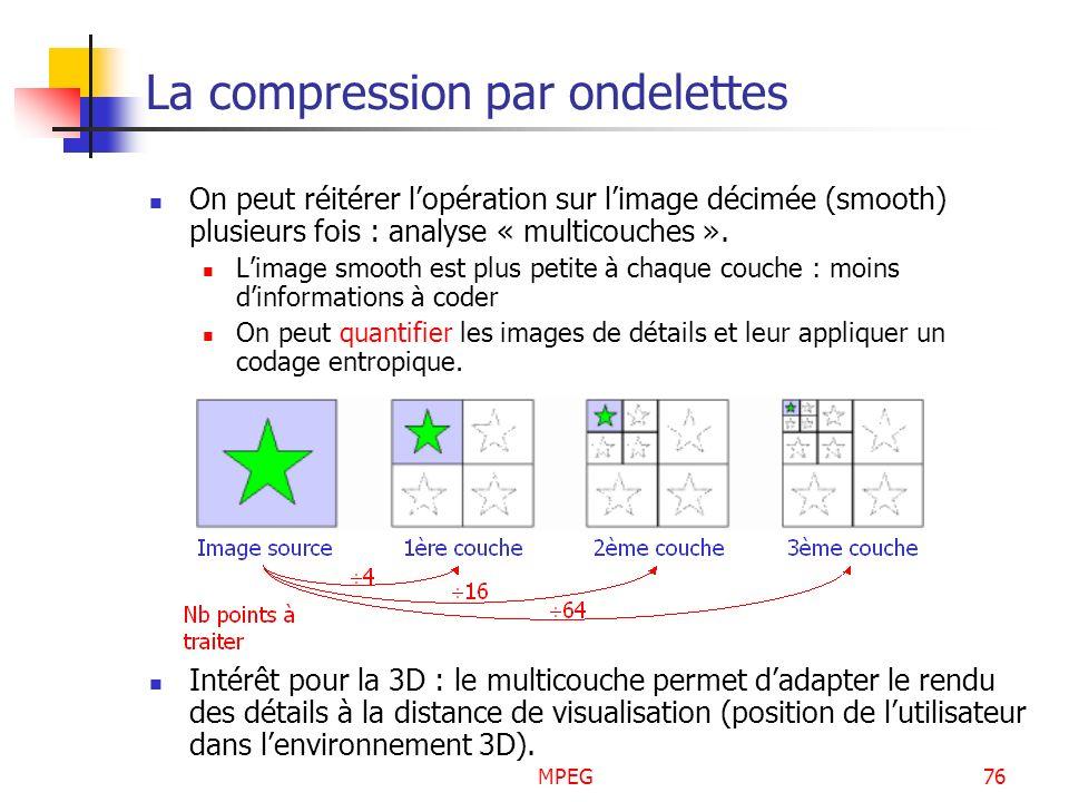 La compression par ondelettes