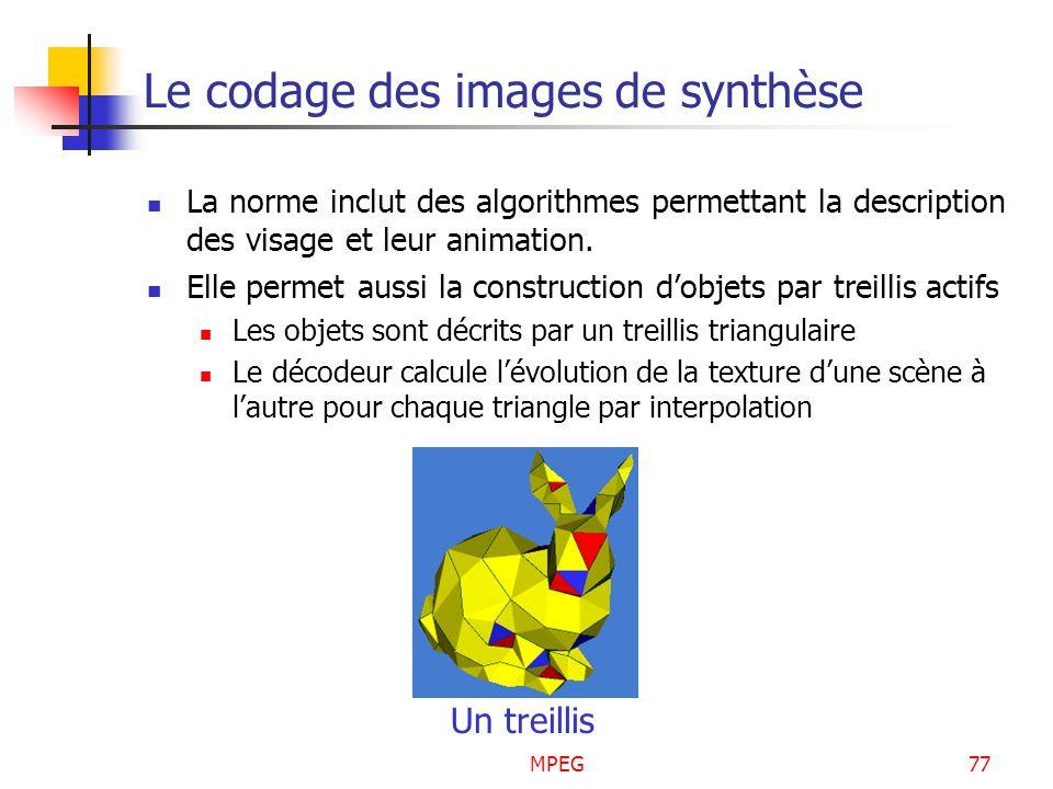 Le codage des images de synthèse