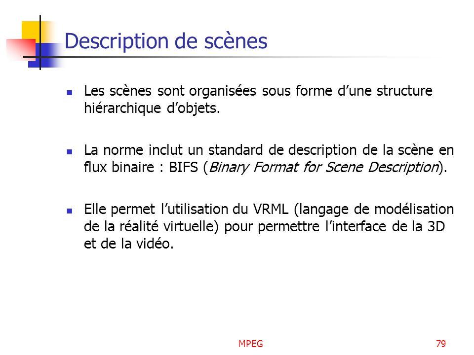 Description de scènes Les scènes sont organisées sous forme d'une structure hiérarchique d'objets.