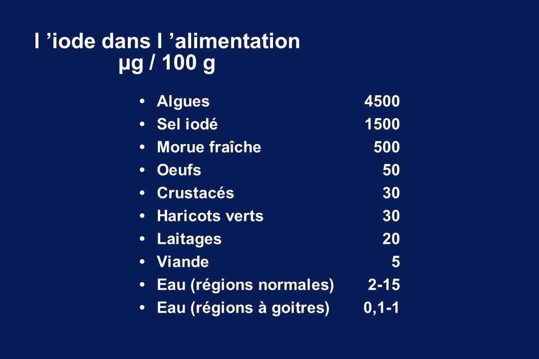 l 'iode dans l 'alimentation µg / 100 g