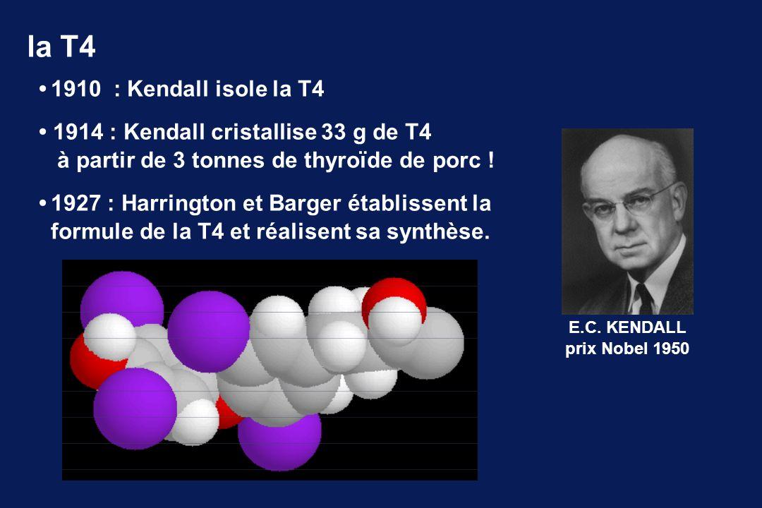 la T4 • 1910 : Kendall isole la T4