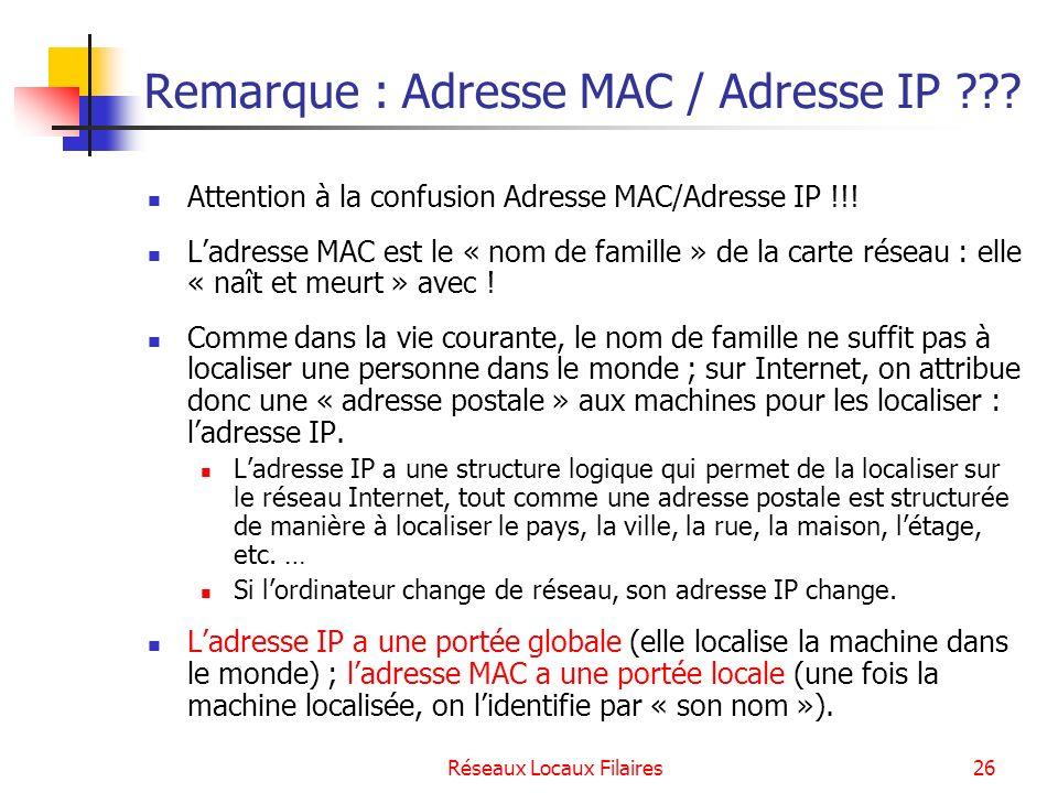Remarque : Adresse MAC / Adresse IP