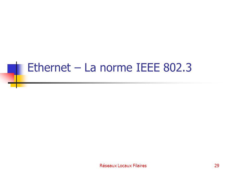 Ethernet – La norme IEEE 802.3