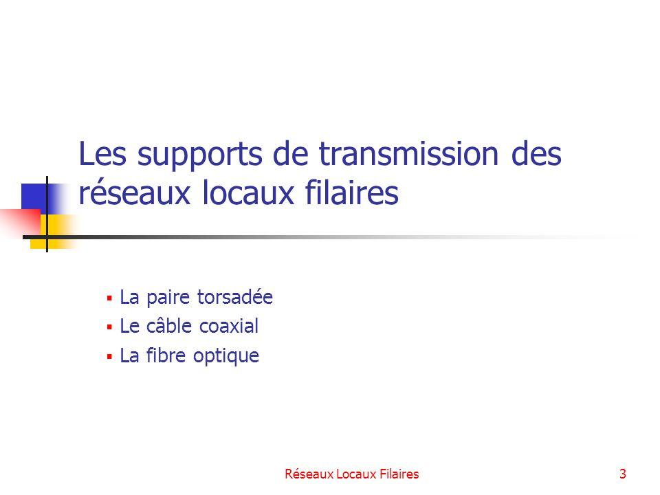Les supports de transmission des réseaux locaux filaires