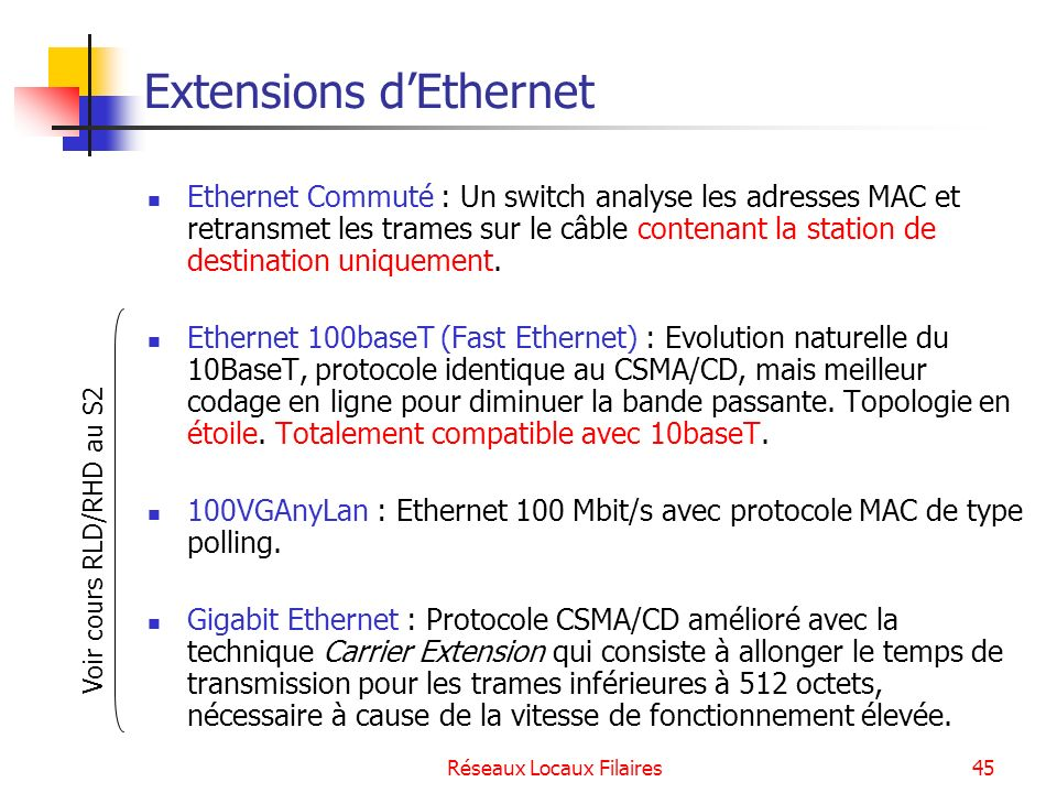 Extensions d'Ethernet