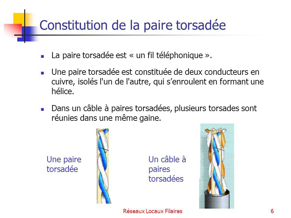 Constitution de la paire torsadée