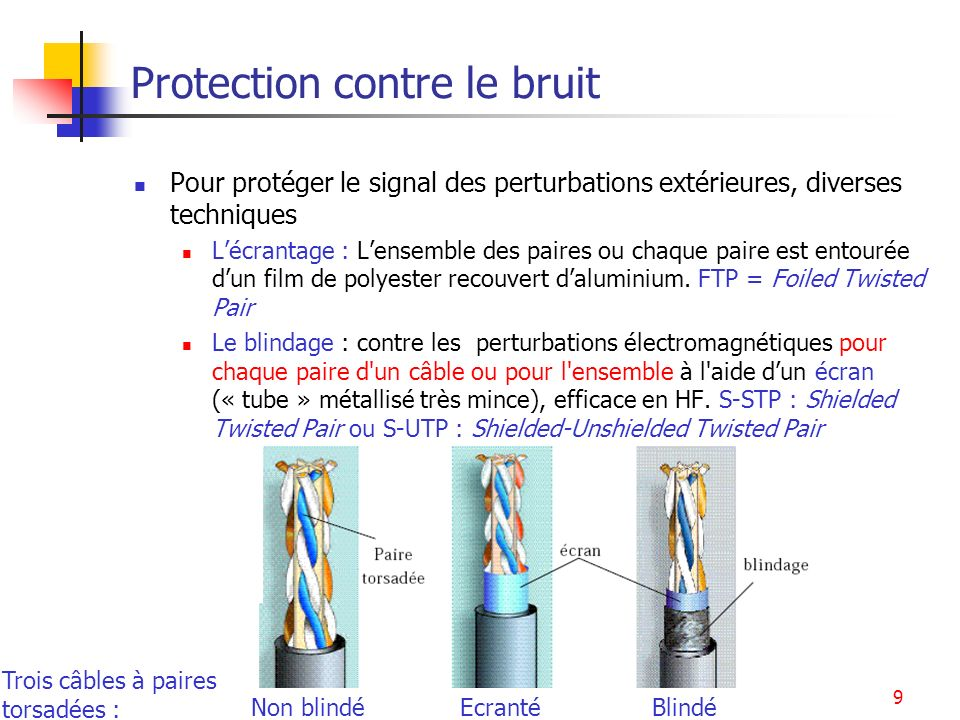 Protection contre le bruit