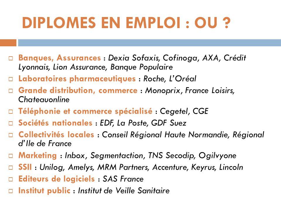 DIPLOMES EN EMPLOI : OU Banques, Assurances : Dexia Sofaxis, Cofinoga, AXA, Crédit Lyonnais, Lion Assurance, Banque Populaire.