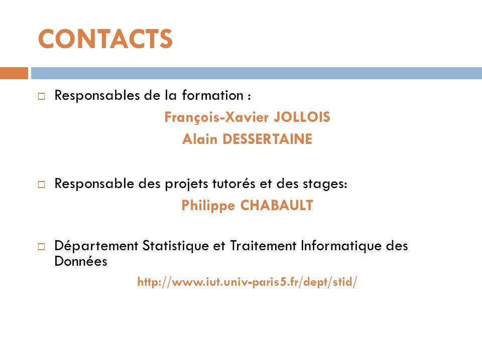François-Xavier JOLLOIS