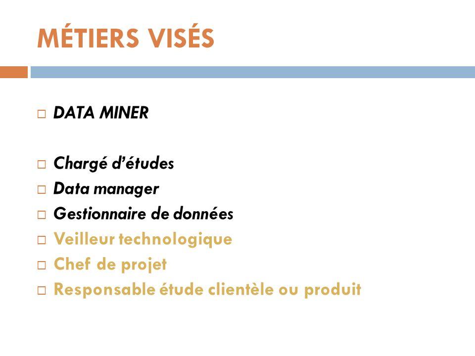 MÉTIERS VISÉS DATA MINER Chargé d'études Data manager